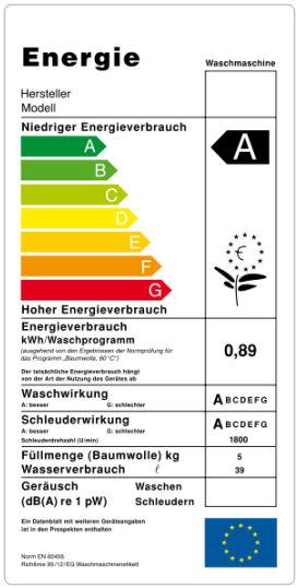 Energielabel_Deutschland