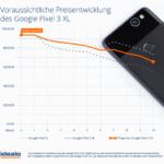 Google Pixel 3 XL Smartphone: Technik und Preis-Check