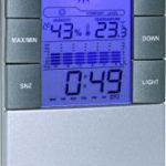 Mebus Thermo-Hygrometer 40761 bei Kaufland 22.11.2018 - KW 47